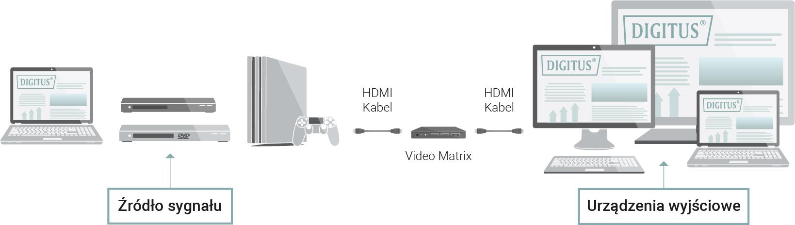 Grafika informacyjna – matryca wideo